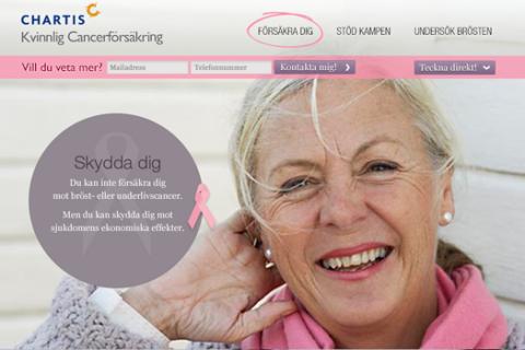 Chartis Kvinnliga Cancerförsäkring